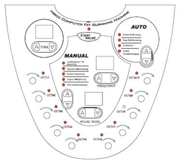 Panel manual de máquina de ELECTROESTIMULACIÓN FM-E909
